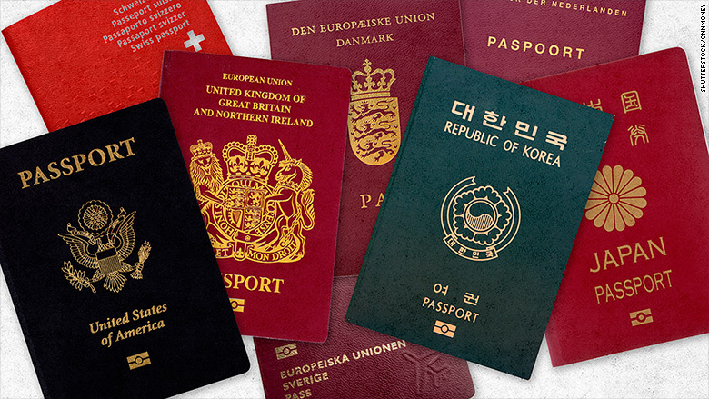 top ranked passports