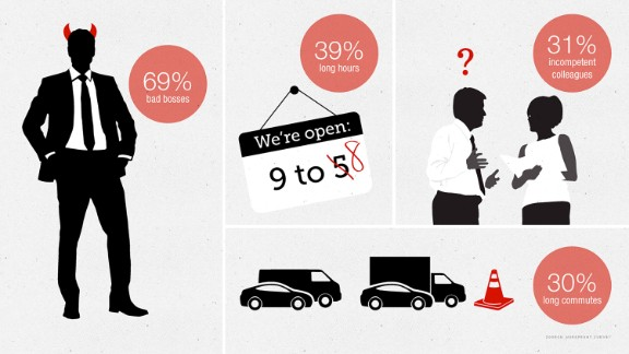 work life balance stats
