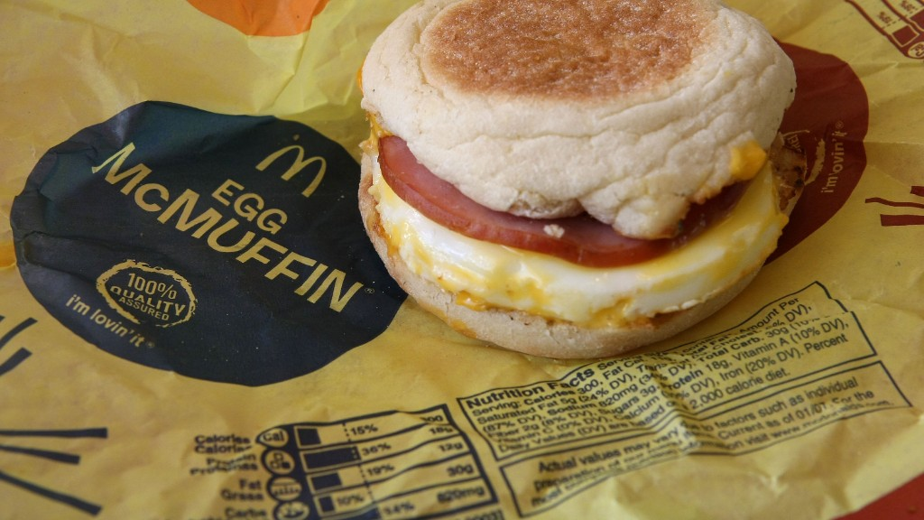Economics of an Egg McMuffin
