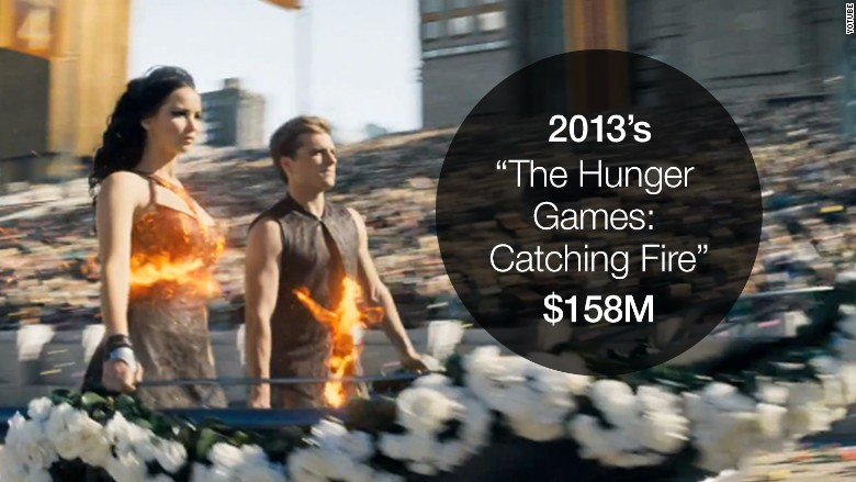 opening weekend catching fire