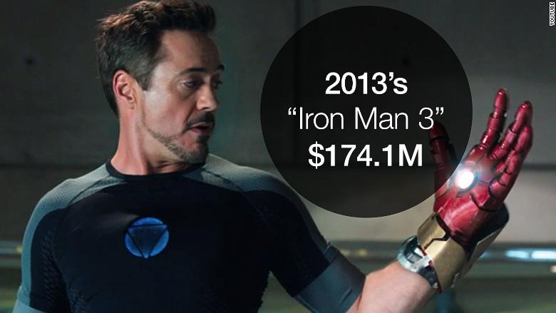 opening weekend iron man 3