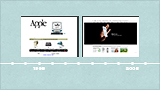 The history of Apple.com