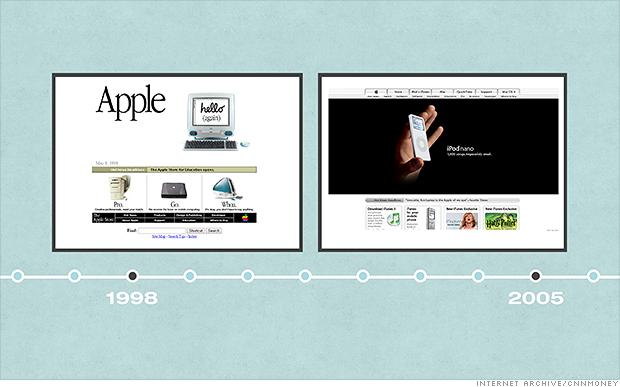 The history of Apple.com