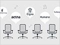 Aetna to buy rival health insurer Humana for $37 billion