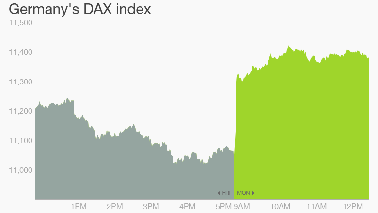 germany dax greece