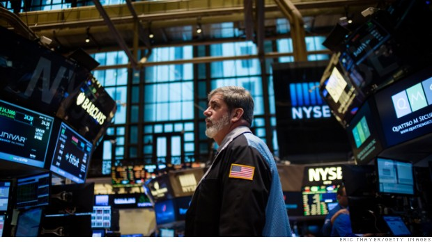 how to buy stock before market opens