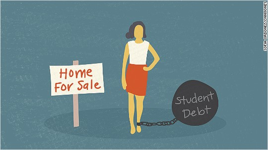 A college degree can make it harder to buy a home