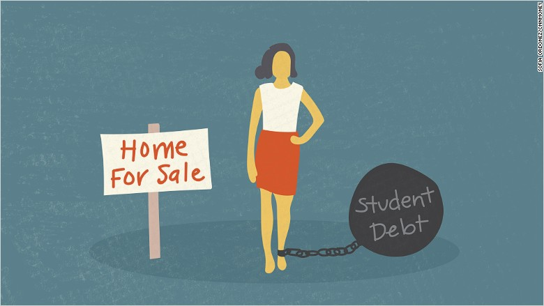 college debt home buying