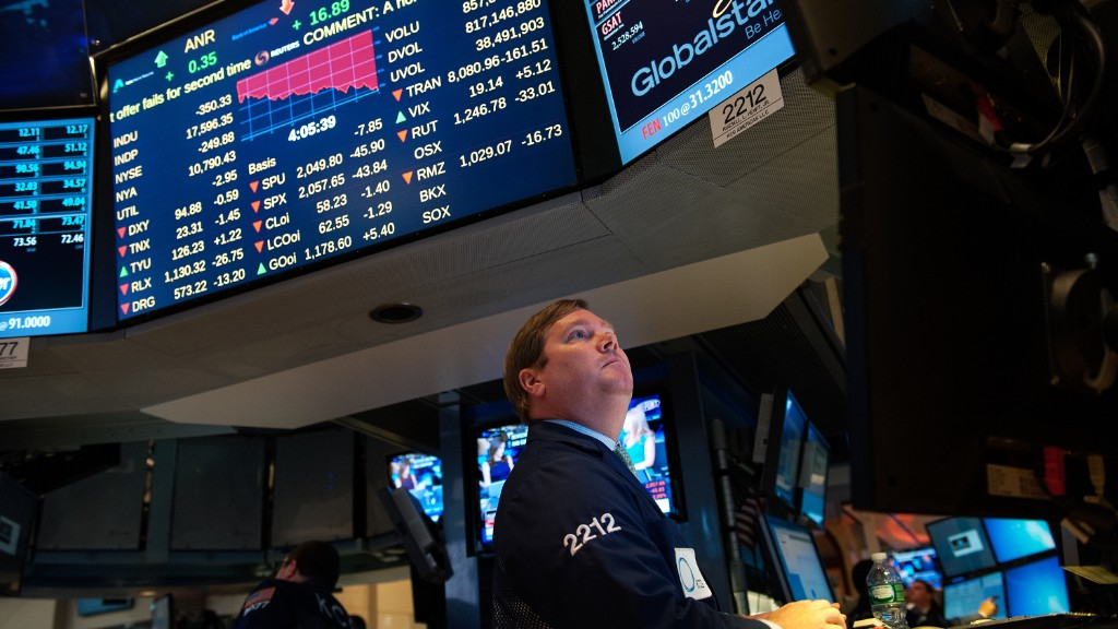 Shares: four issues to know just before the open up