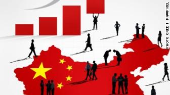 china stock help
