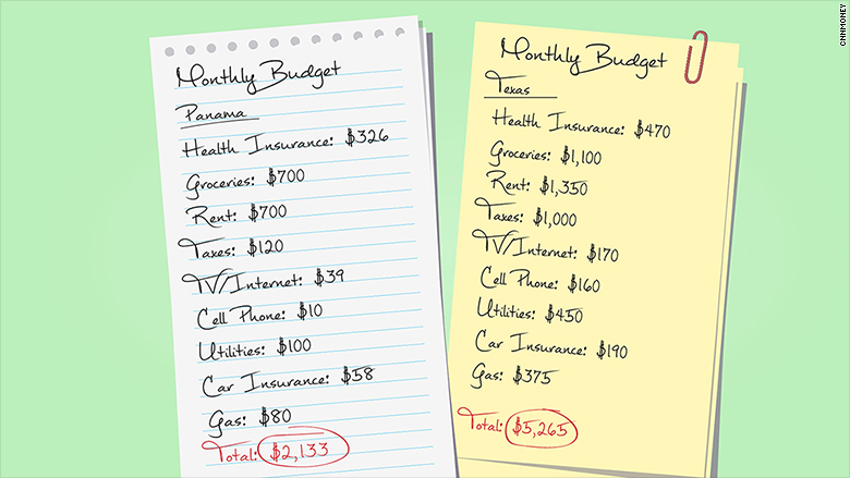 monthly budgets 2