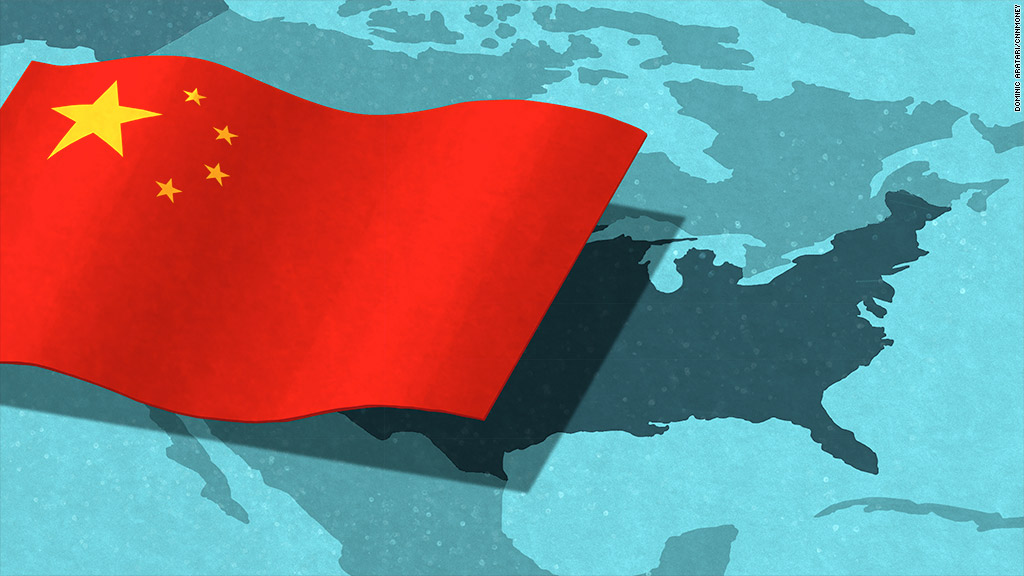 China & the particular U.S.: anxious allies