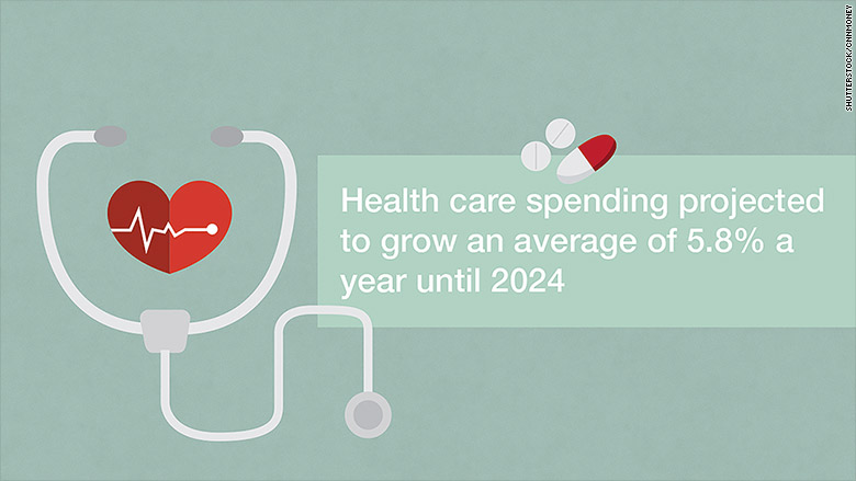 healthcare spending growth
