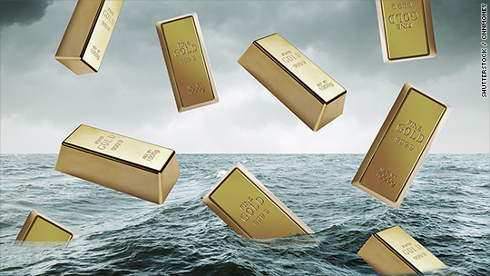 Gold and copper plunges: Who's at risk