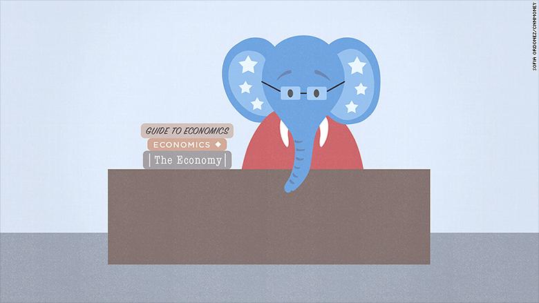 republican economics