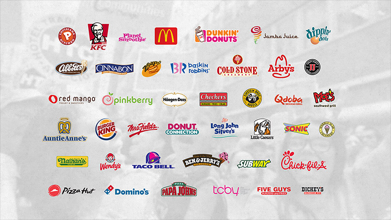 most common driving forces in fast food industry