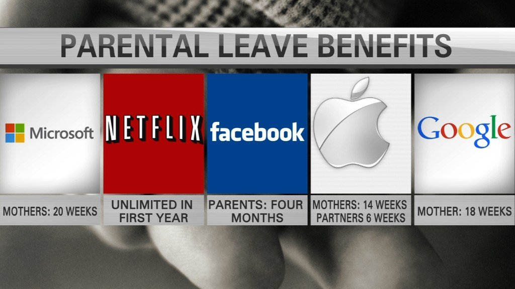 Tech companies expand parental leave