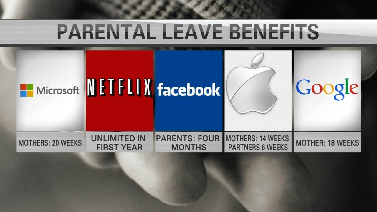 Tech companies expand parental leave - Video