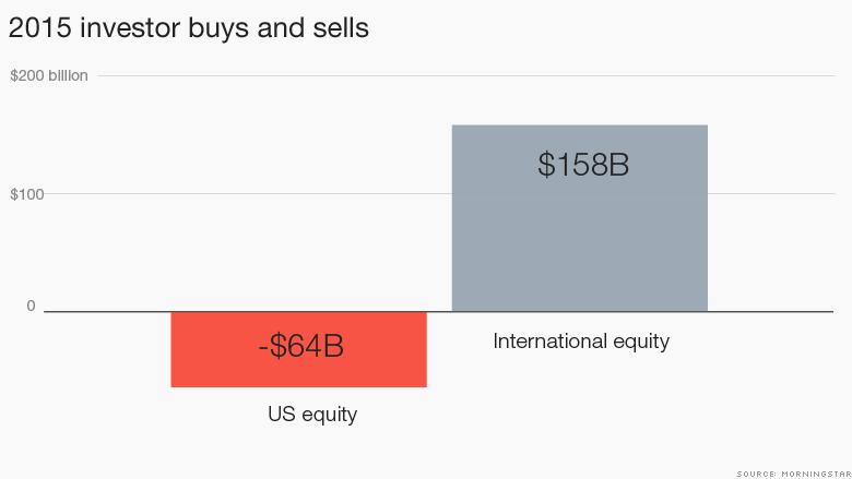 investor buy sell