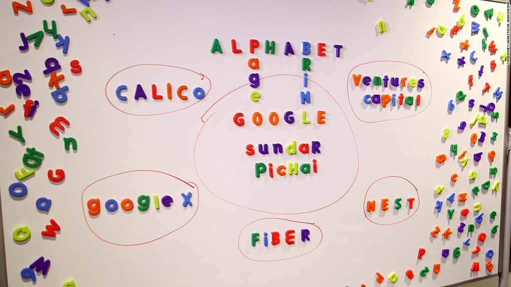 What the heck is Alphabet?