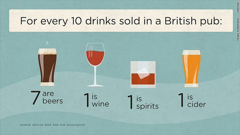 british pubs closing drinks