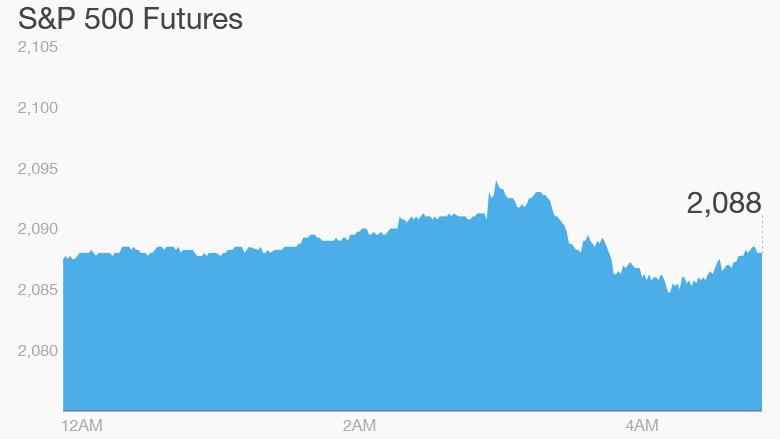 Premarkets: 5 t... Cnn Premarket Stock Prices