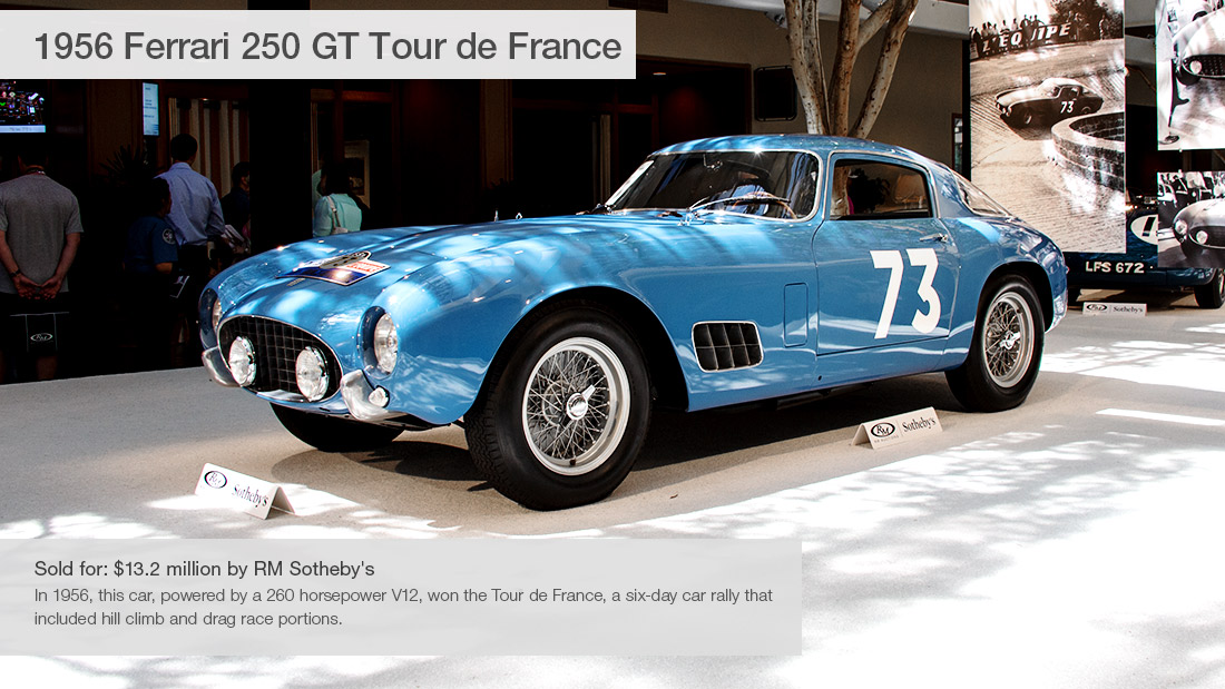 Excellent 1956 Ferrari 250 GT Tour De France  10 Most Expensive