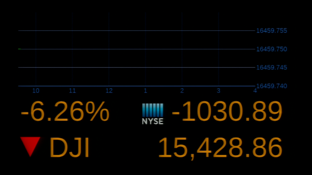 Dow drops 1000 points at the open