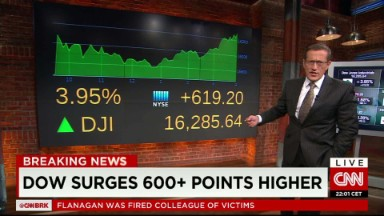 Dow gains 619 points in a huge rebound