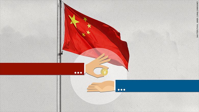 china business funding