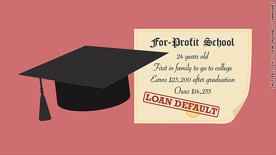 These grads are crushed by college debt