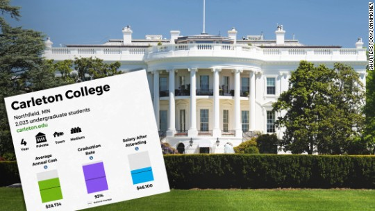 College scorecard: The White House likes these colleges best