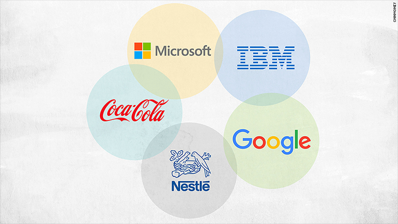 europe top employers logos 2