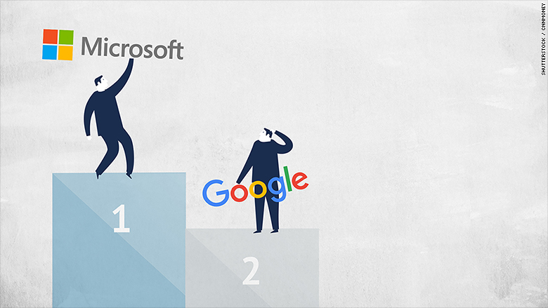 europe top microsoft google