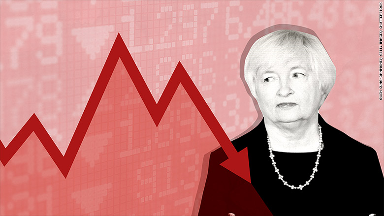 Is the inventory market keeping Janet Yellen hostage?