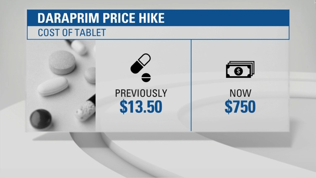 Drug's crazy price hike sparks debate