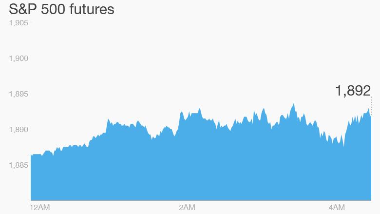 stock futures 0930