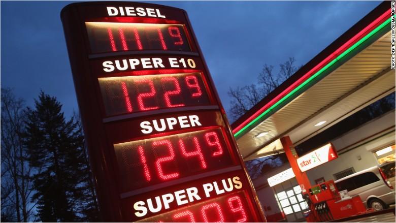 europe deflation oil