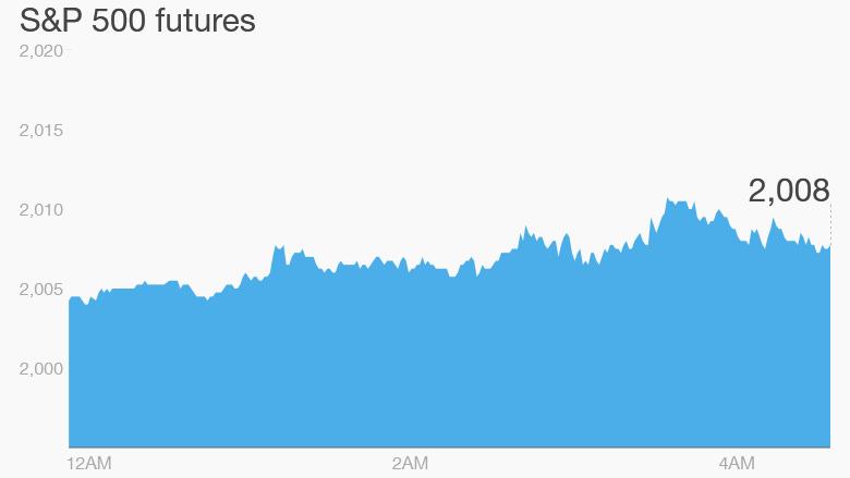 premarket stock trading