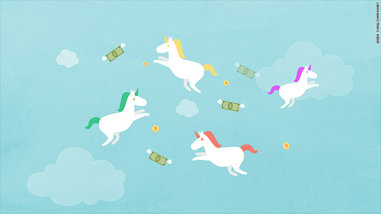 unicorn funding