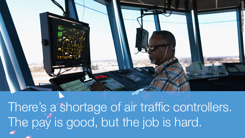 air traffic control highlights for essays Admission essays why us your report must be written for the uk's national air traffic control service (nats), assessing impacts on flight paths and air transport, identifying areas where air-space may have to be closed consequently.