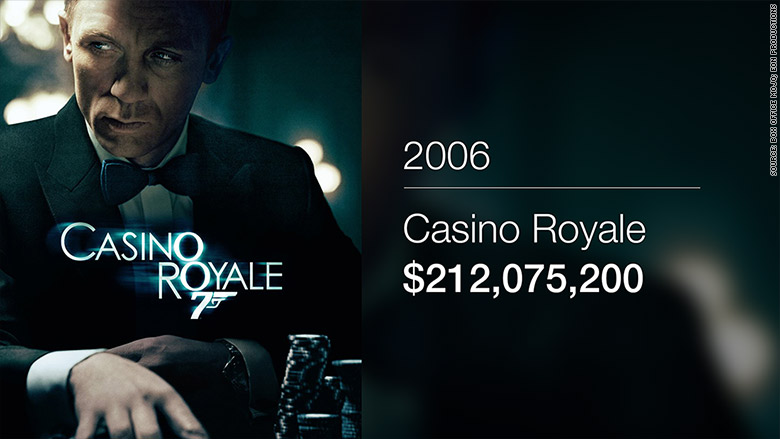 casino royale box office