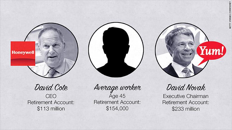 corporate retirement savings