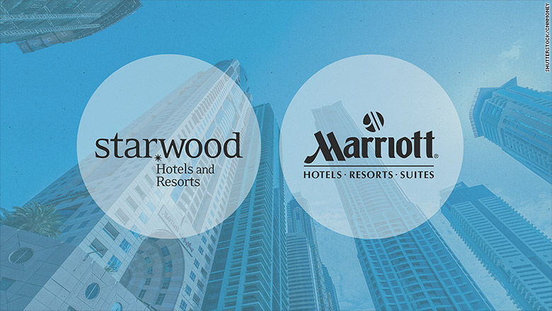marriott starwood