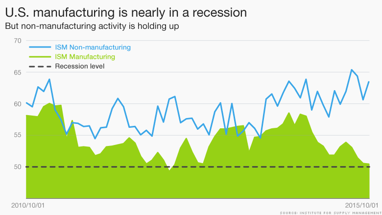 manufacturing in recession