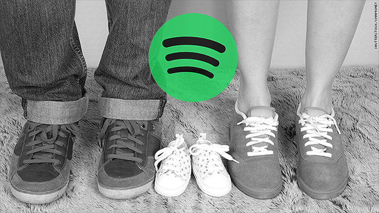spotify parents