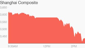 shcomp 11/27 chart