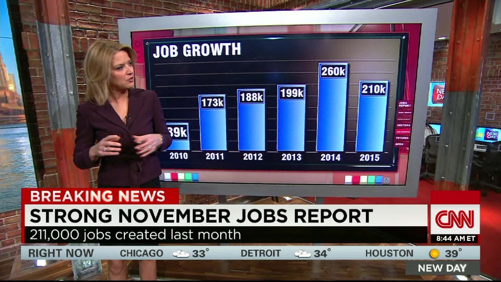 Strong jobs report ahead of fed decision