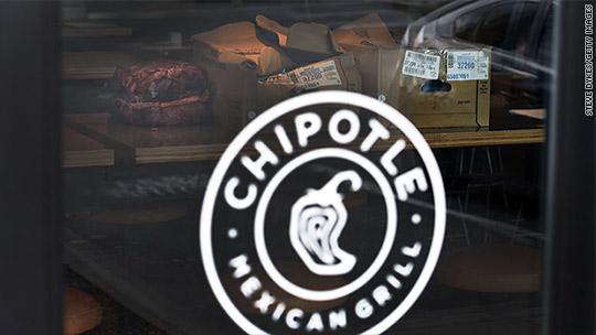 Chipotle profits down 82% in wake of E. coli outbreaks