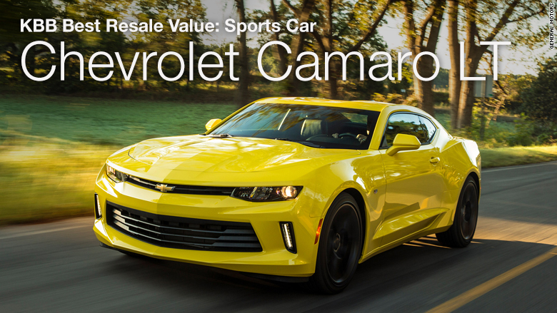 Kelley Blue Book These Cars Have The Best Resale Value Dec - Value sports cars